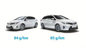 Toyota Auris Hybrid CO2 emissions reduced to class-leading 84 g/km