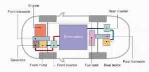 Mitsubishi Outlander PHEV plug-in hybrid SUV to debut at Paris