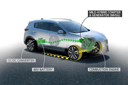Kia Sportage to be first model to gain new diesel mild-hybrid powertrain