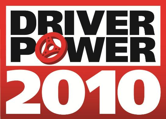 Auto Express Driver Power 2010 Survey results